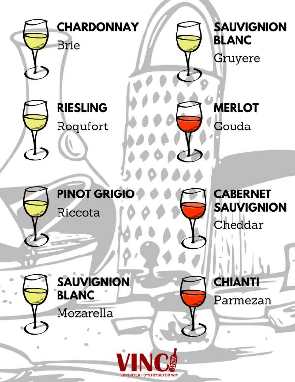 wino-i-ser-wino-vinci
